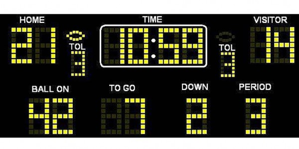 can you read the scoreboard, fitness business advice